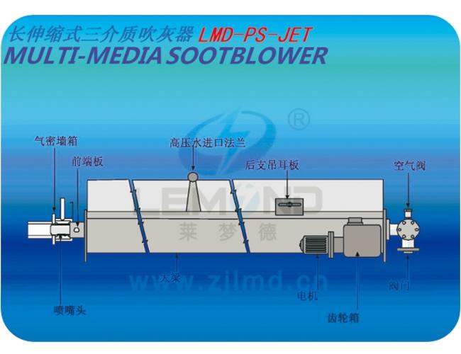 武汉LMD-PS-JET长伸缩式三介质吹灰器