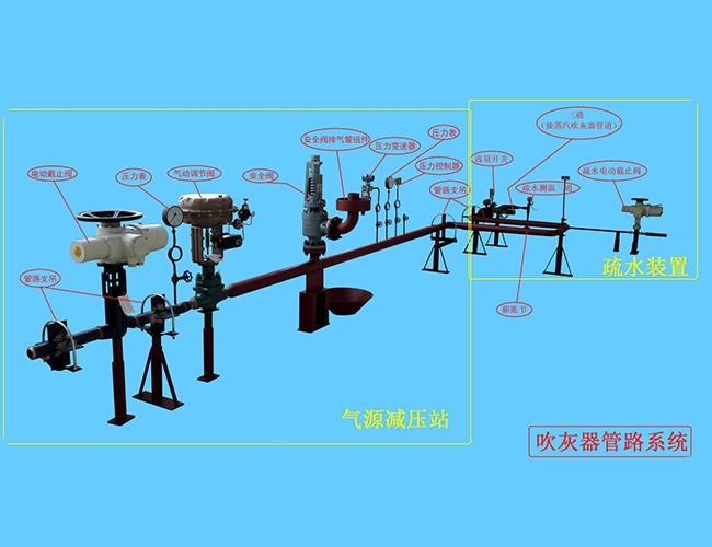 北京吹灰管路系统